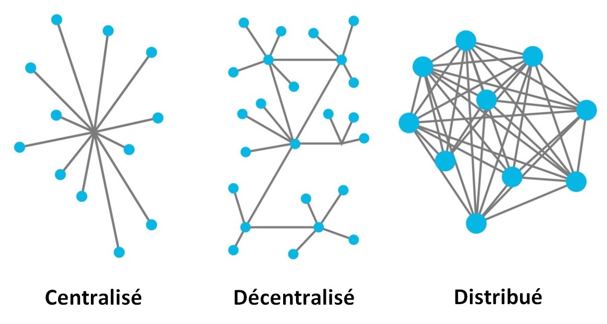 centralized versus decentralized control in manufacturing Let us first consider the decentralized organizational structure decentralization is the process of dispersing decision making governance closer to the the centralized strategy is more traditional and the control lies with the founders or the country of origin some examples which quickly come to our.